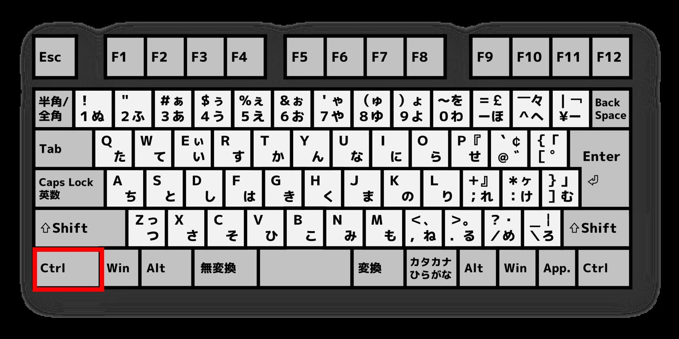 キーボードコントロールキー