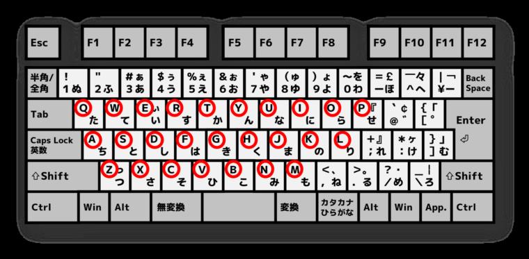 キーボードローマ字
