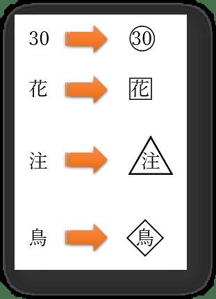 囲い文字例