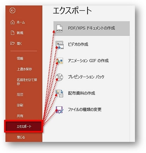 PowerPointエクスポートの図