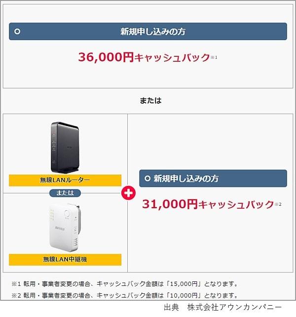 Softbank光キャンペーン特典1画像