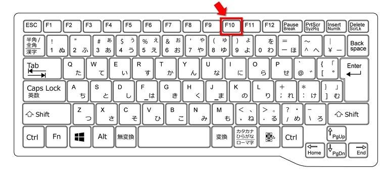 ファンクションキー[F10]「半角アルファベット」に変換する