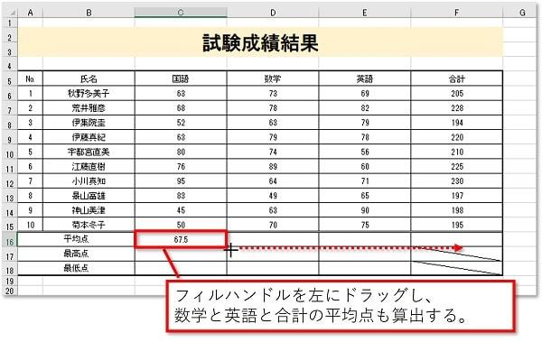 次に数学と英語と合計の平均を、オートフィルを使って一気に計算します